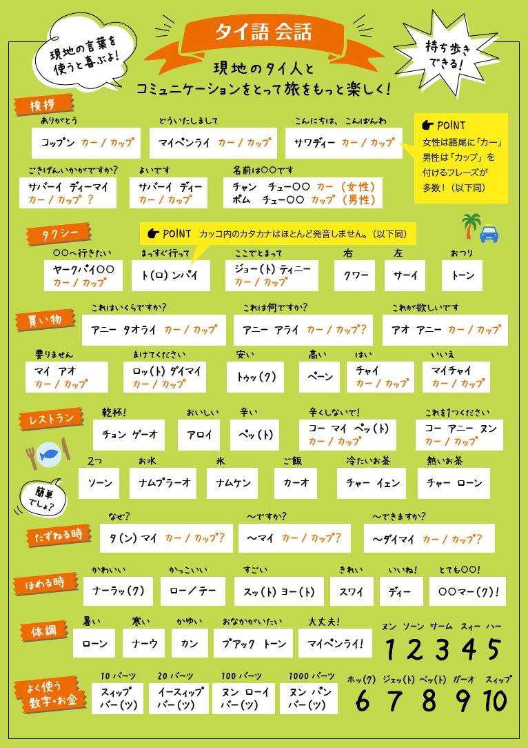 タイ語の会話表