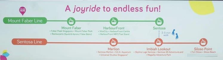 シンガポール本島とセントーサ島を結ぶケーブルカーの駅