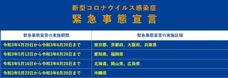 緊急 宣言 いつまで 事態 沖縄 沖縄県が緊急事態宣言追加を要請 知事「可能な限り早期に」(沖縄テレビOTV)