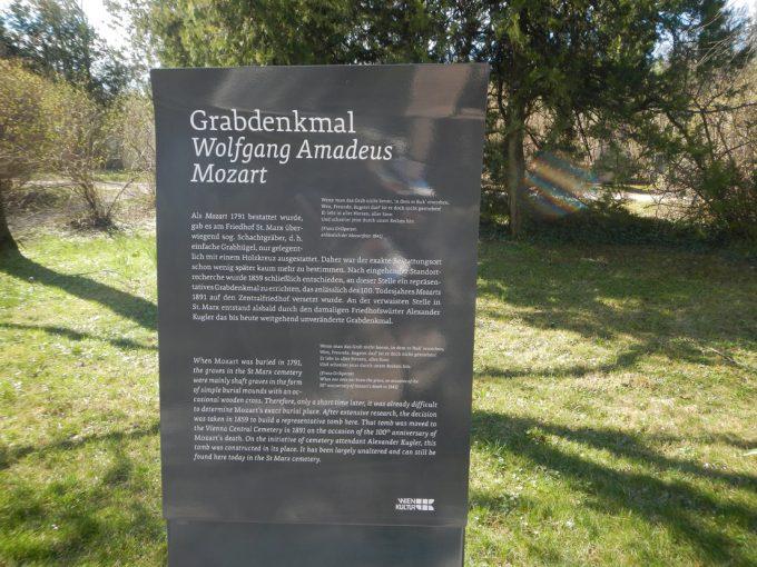 「ザンクト・マルクス墓地」のモーツァルトの記念碑